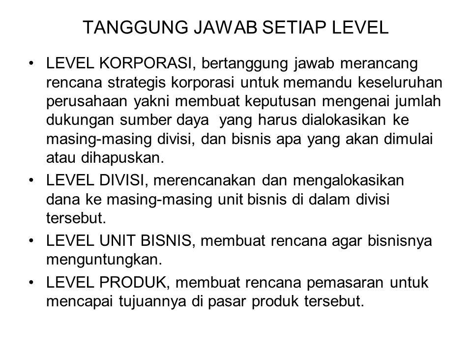 TANGGUNG JAWAB SETIAP LEVEL