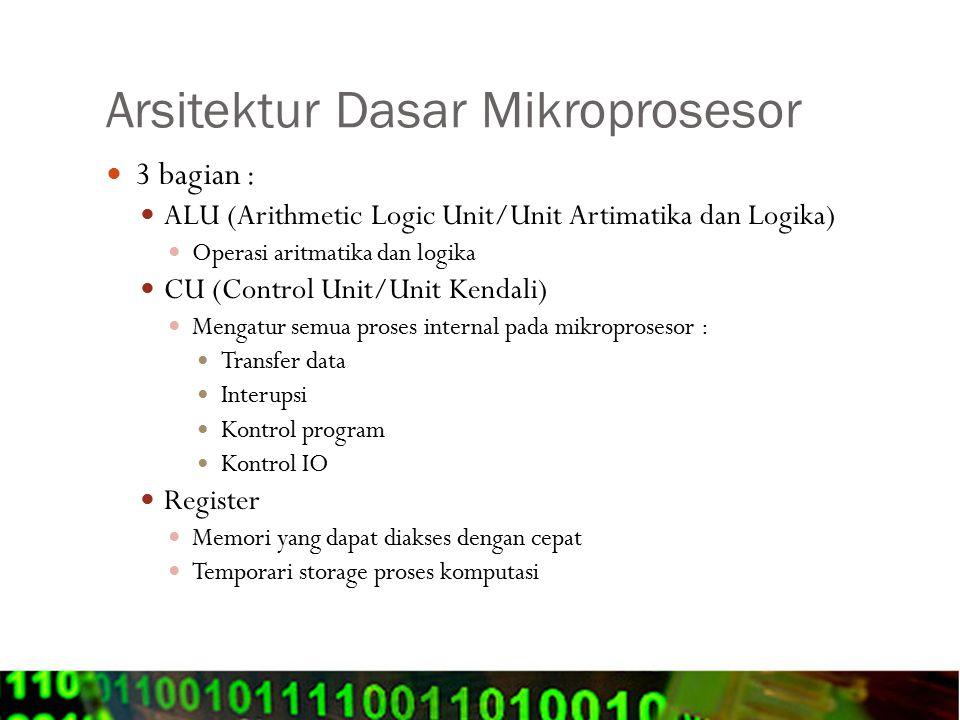 Arsitektur Dasar Mikroprosesor