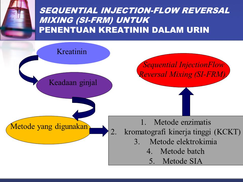 Sequential InjectionFlow Reversal Mixing (SI-FRM).