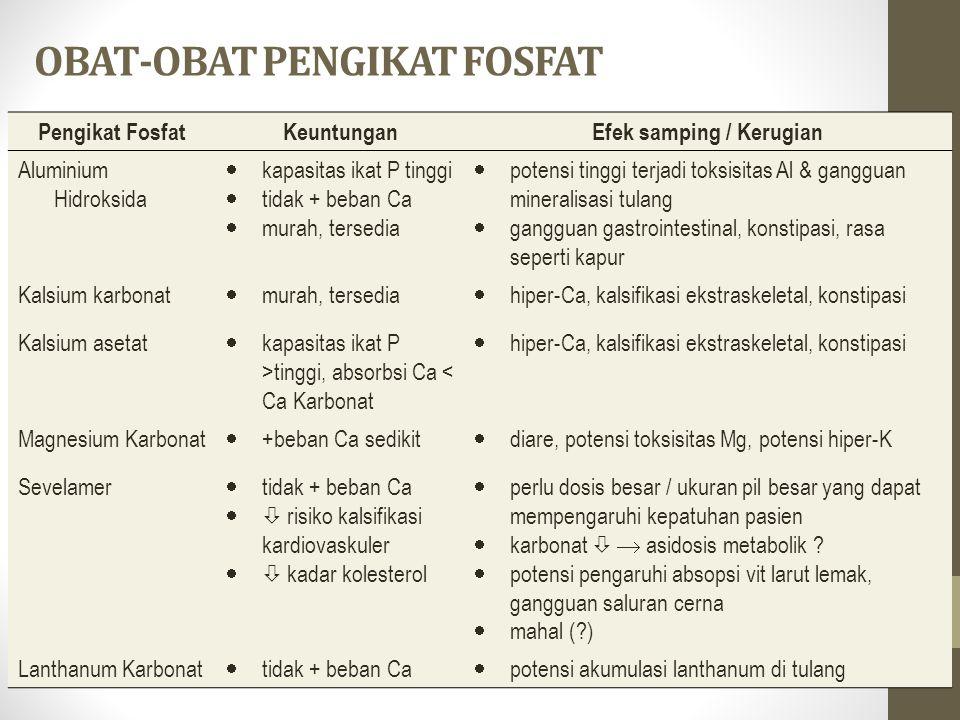 OBAT-OBAT PENGIKAT FOSFAT