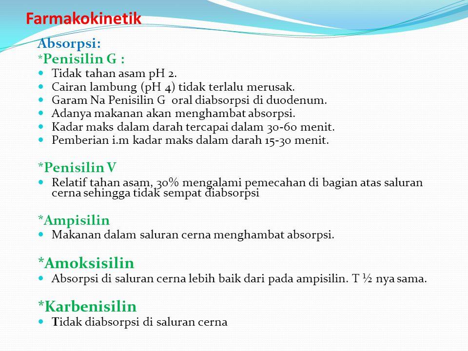 Farmakokinetik *Amoksisilin *Karbenisilin Absorpsi: *Penisilin V