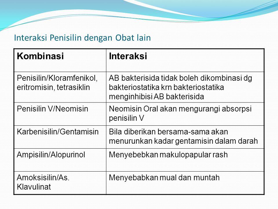 Interaksi Penisilin dengan Obat lain