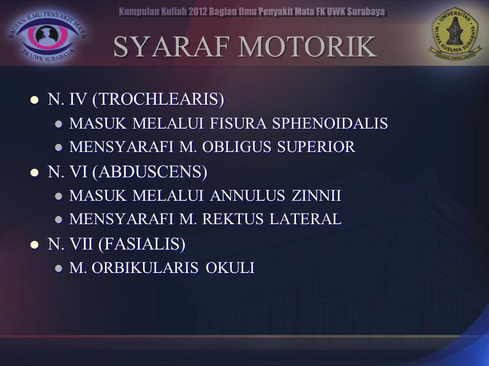 SYARAF MOTORIK N. IV (TROCHLEARIS) N. VI (ABDUSCENS) N. VII (FASIALIS)