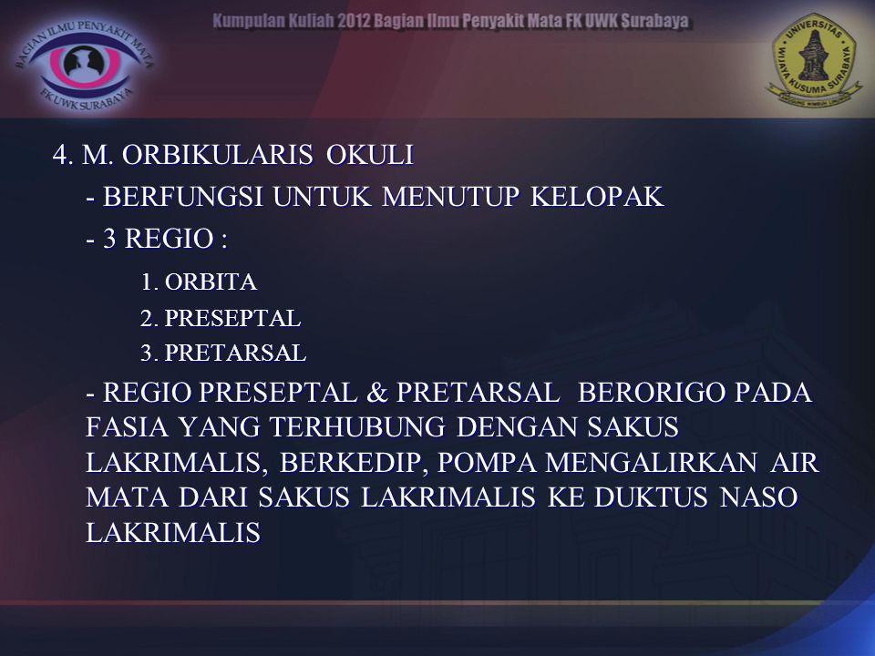 - BERFUNGSI UNTUK MENUTUP KELOPAK - 3 REGIO : 1. ORBITA