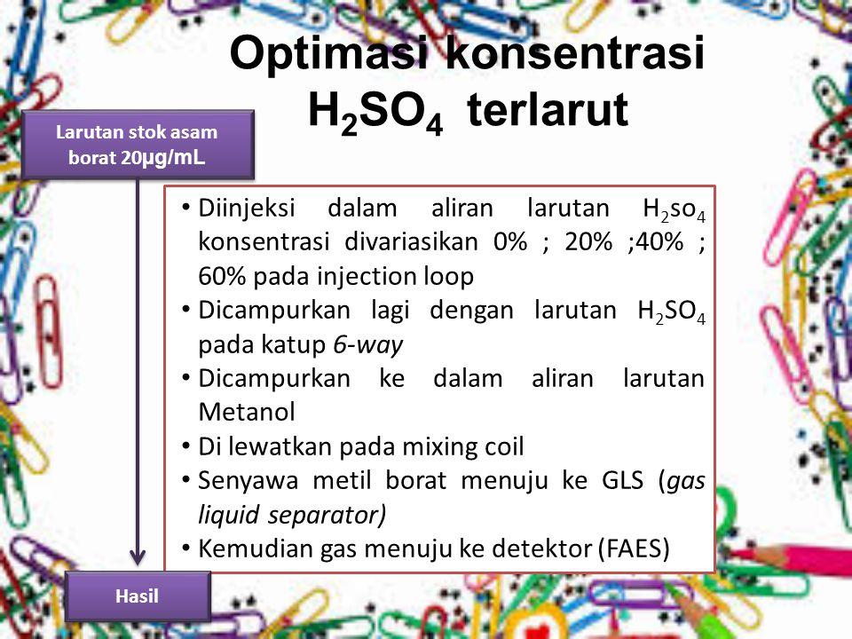 Optimasi konsentrasi H2SO4 terlarut