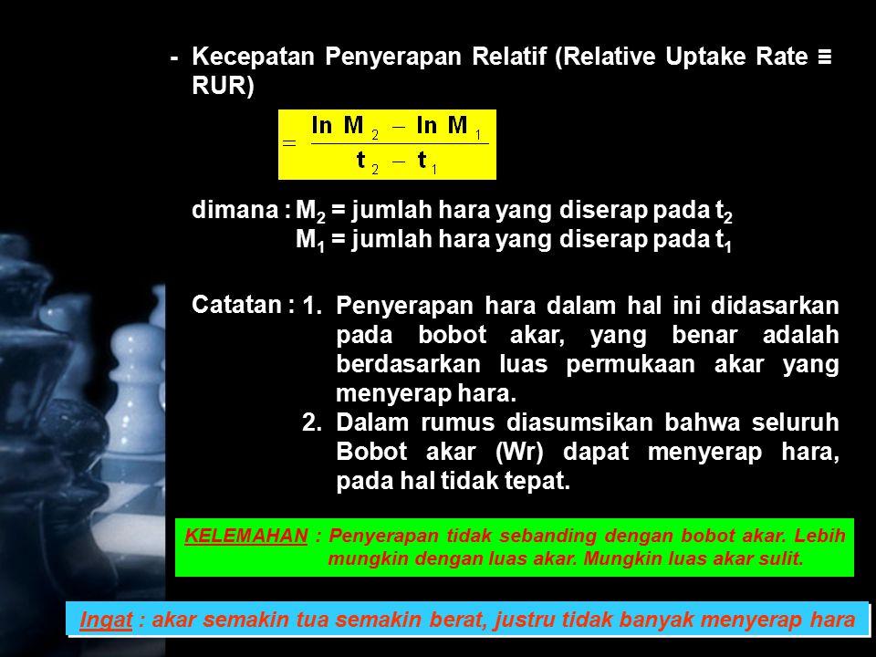 - Kecepatan Penyerapan Relatif (Relative Uptake Rate ≡ RUR)