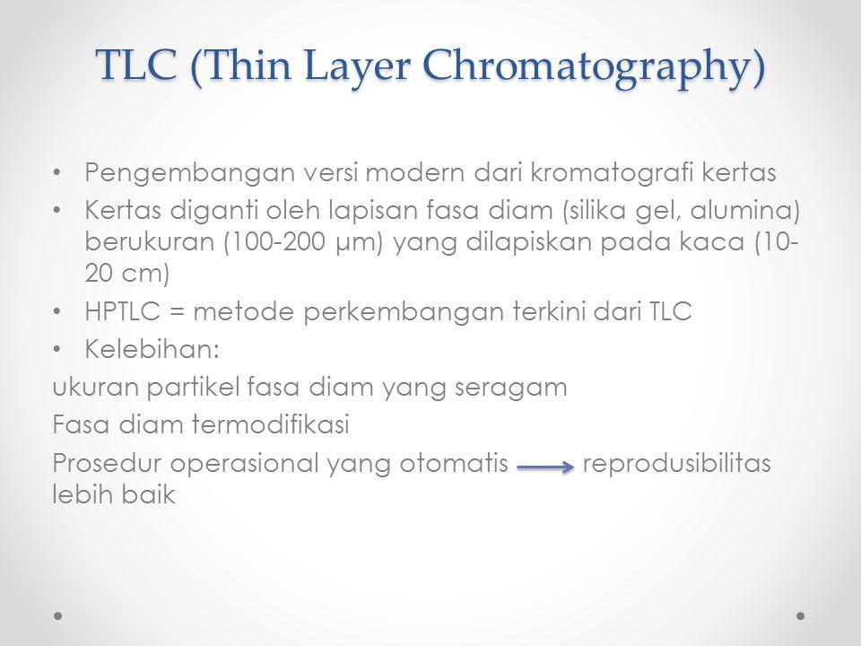 TLC (Thin Layer Chromatography)
