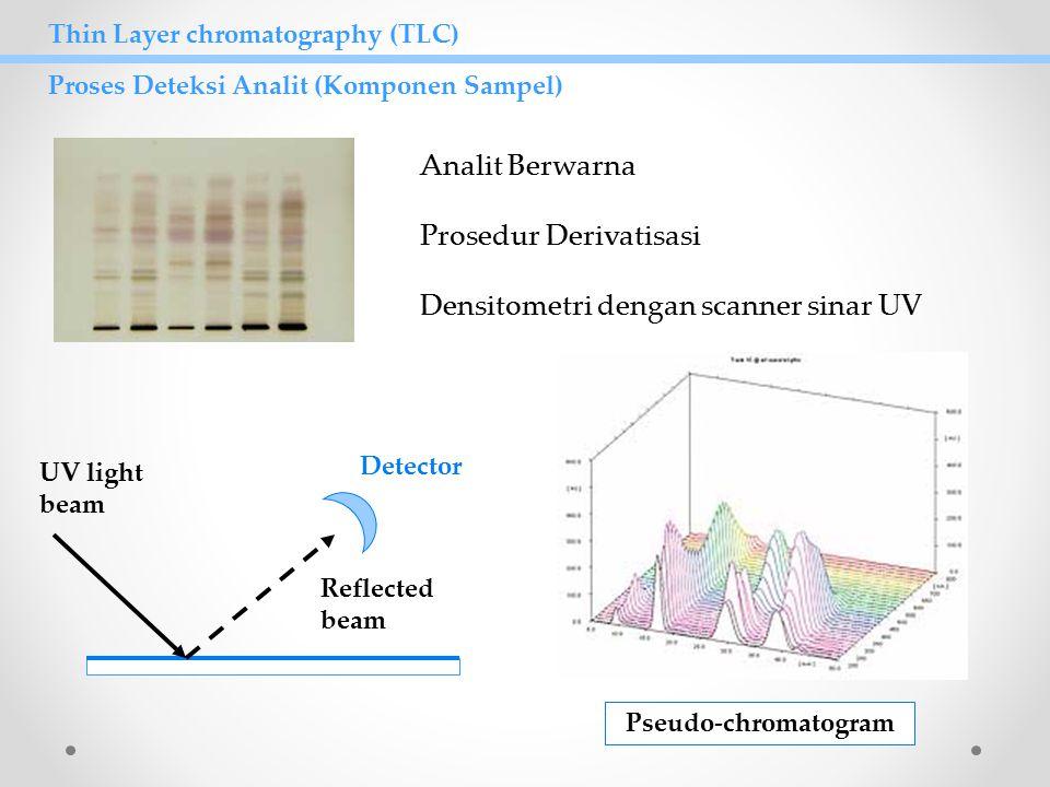 Prosedur Derivatisasi Densitometri dengan scanner sinar UV