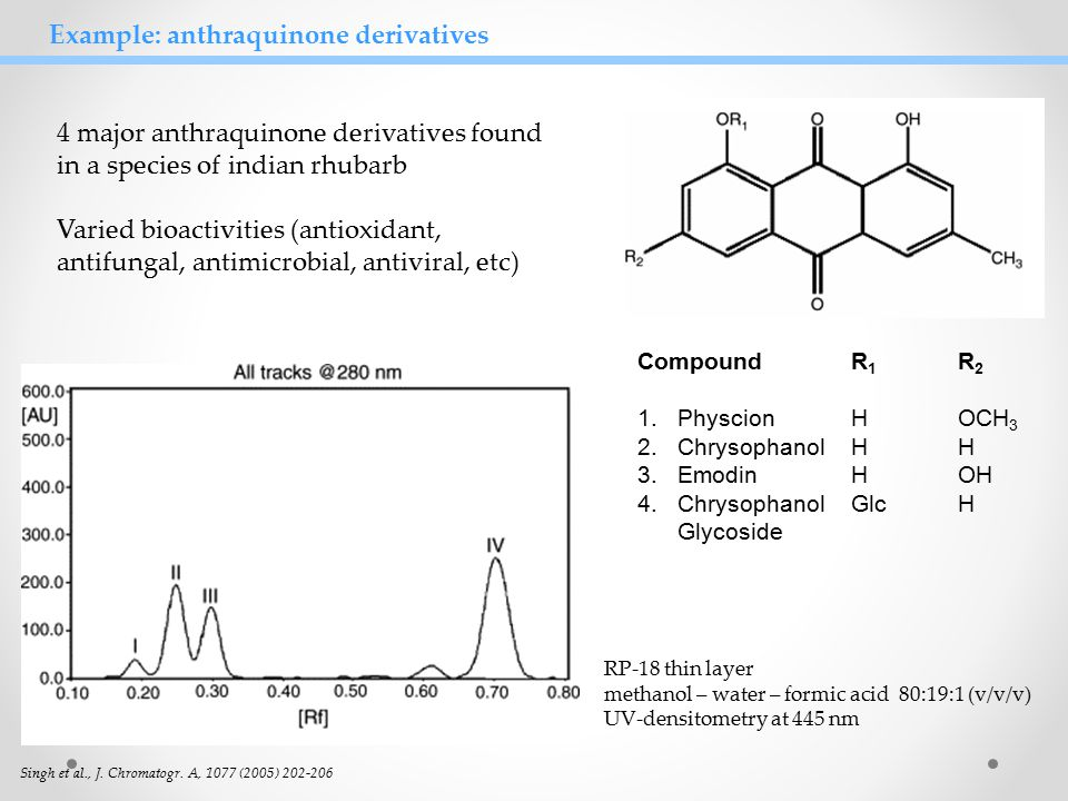 Example: anthraquinone derivatives