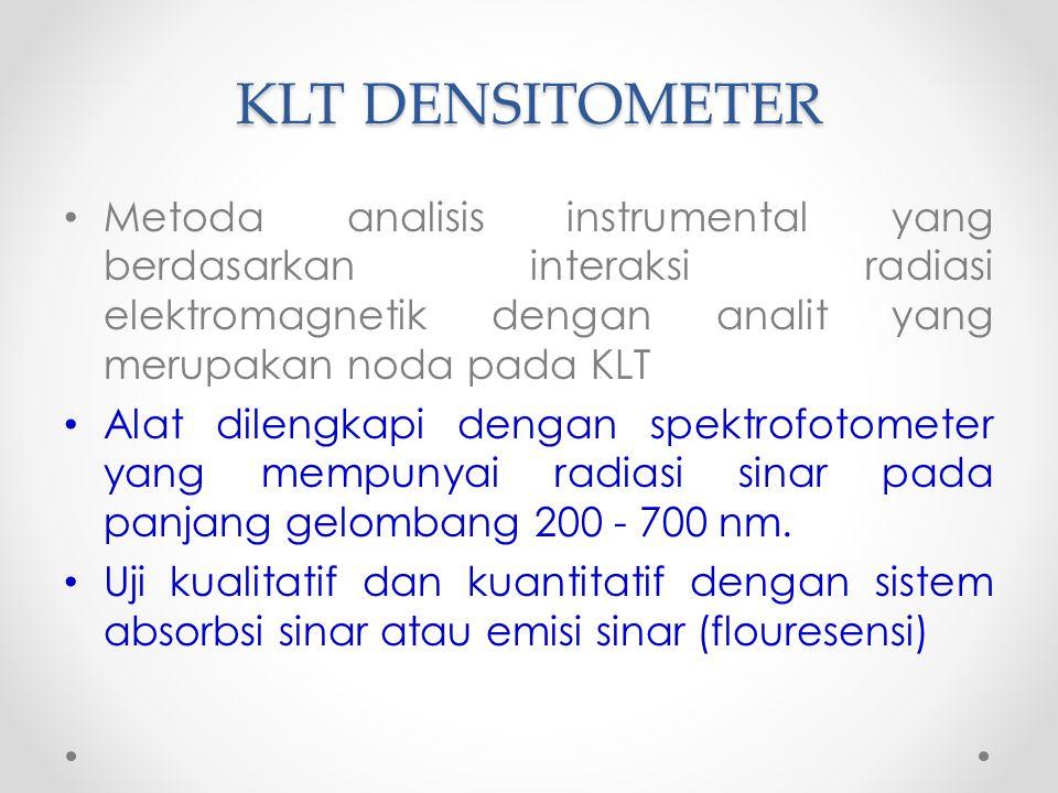 KLT DENSITOMETER Metoda analisis instrumental yang berdasarkan interaksi radiasi elektromagnetik dengan analit yang merupakan noda pada KLT.