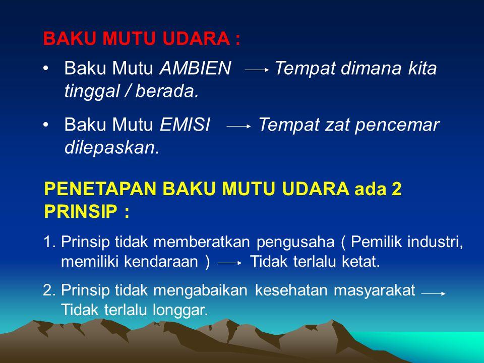 Baku Mutu AMBIEN Tempat dimana kita tinggal / berada.