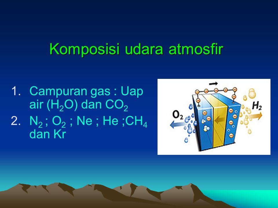 Komposisi udara atmosfir