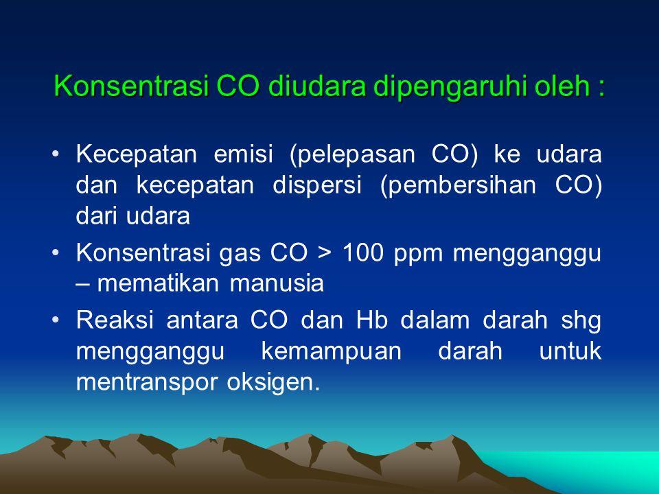 Konsentrasi CO diudara dipengaruhi oleh :