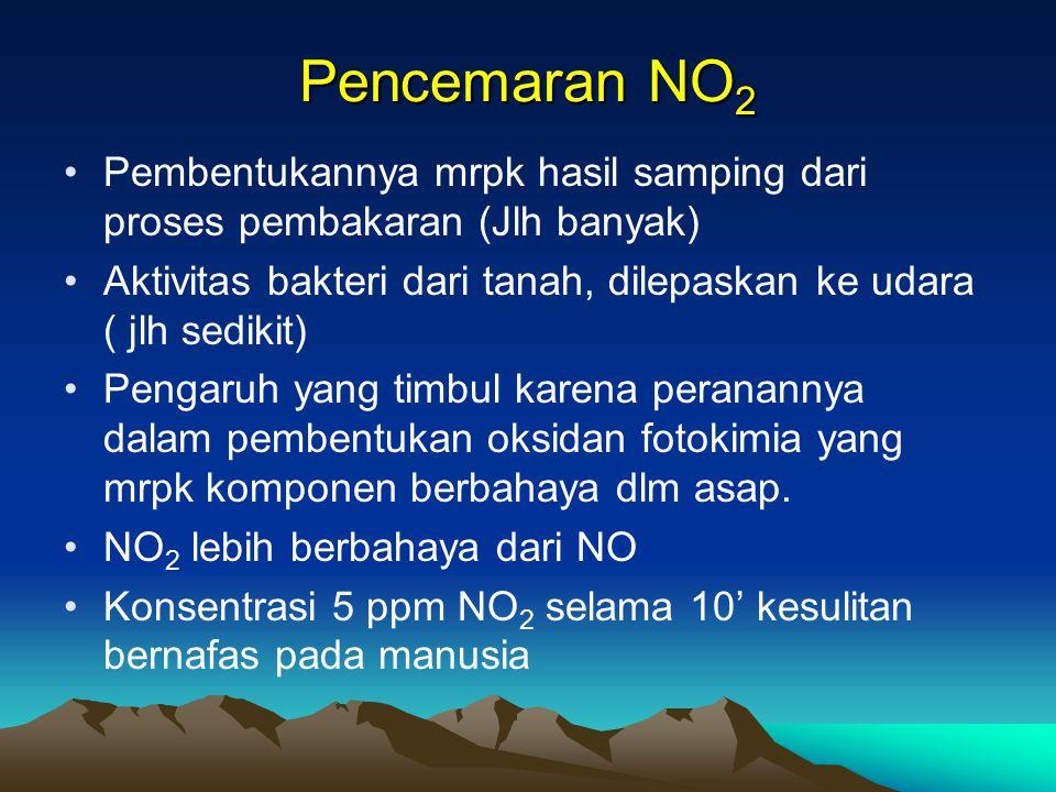Pencemaran NO2 Pembentukannya mrpk hasil samping dari proses pembakaran (Jlh banyak)