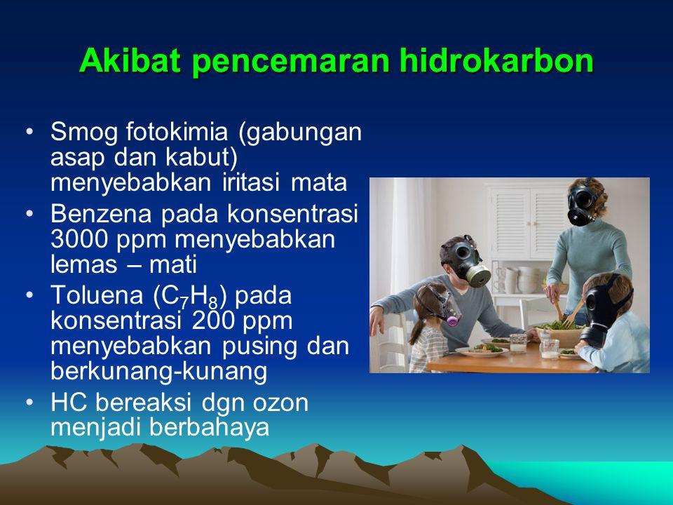 Akibat pencemaran hidrokarbon
