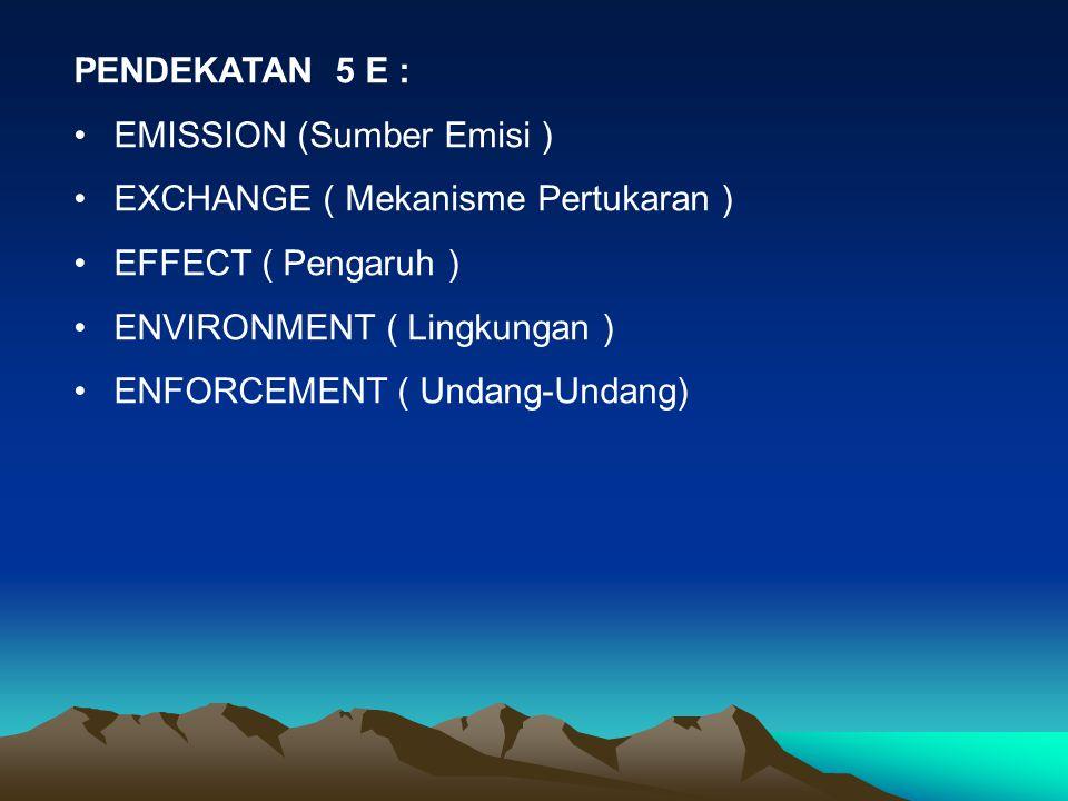 PENDEKATAN 5 E : EMISSION (Sumber Emisi ) EXCHANGE ( Mekanisme Pertukaran ) EFFECT ( Pengaruh ) ENVIRONMENT ( Lingkungan )