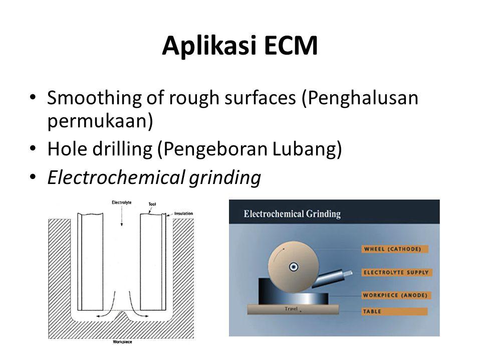 Aplikasi ECM Smoothing of rough surfaces (Penghalusan permukaan)