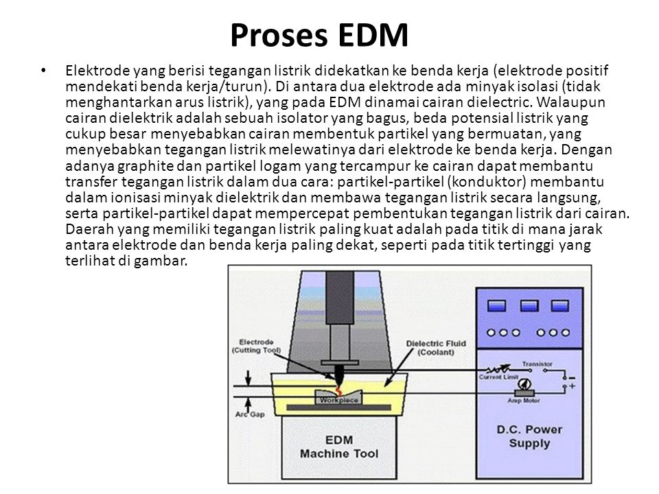 Proses EDM