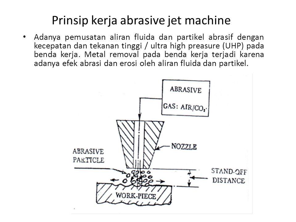 Prinsip kerja abrasive jet machine