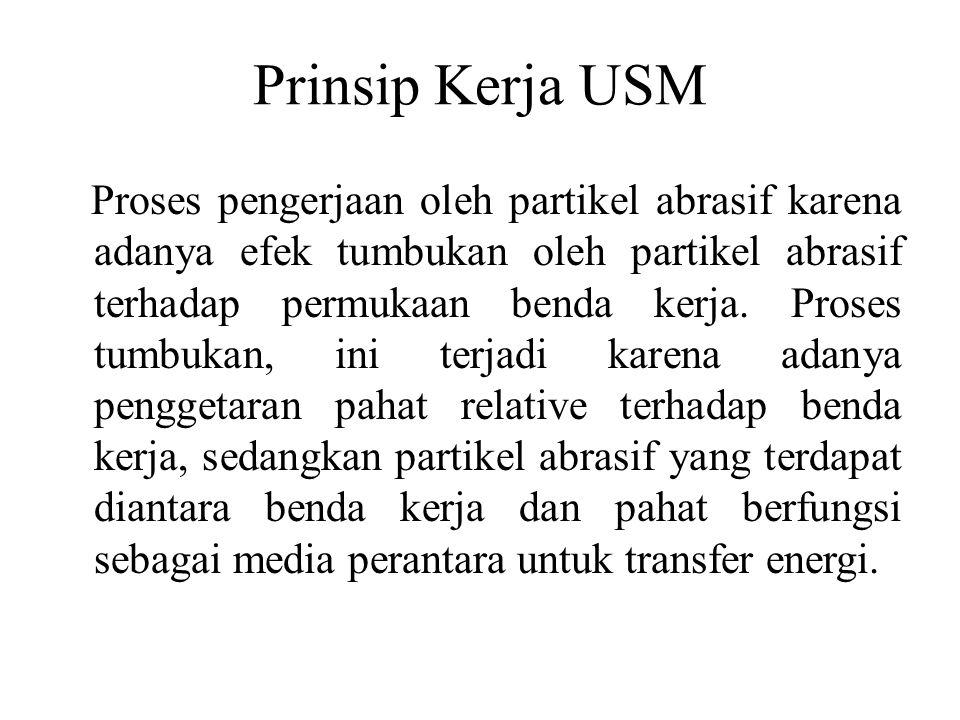 Prinsip Kerja USM