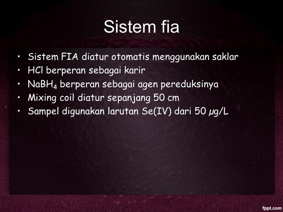 Sistem fia Sistem FIA diatur otomatis menggunakan saklar