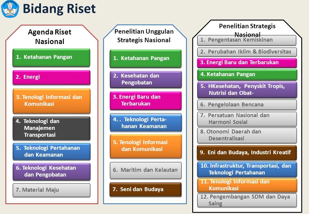 Penelitian Strategis Nasional Penelitian Unggulan Strategis Nasional