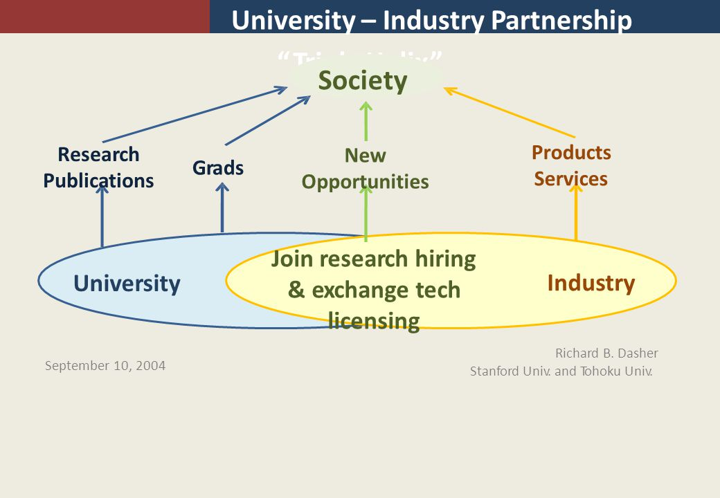 Join research hiring & exchange tech licensing
