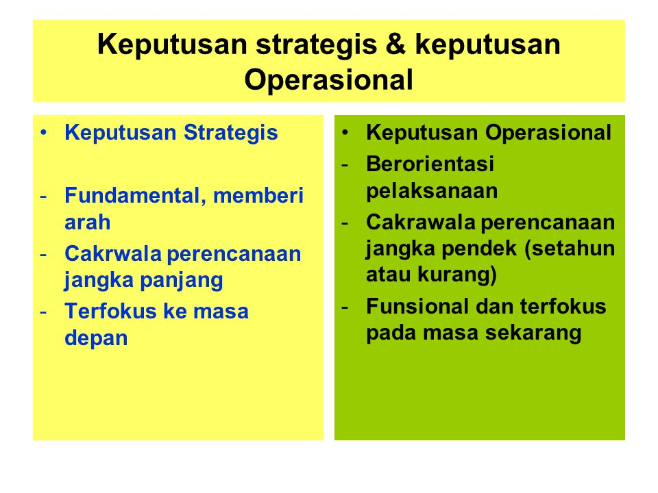 Keputusan strategis & keputusan Operasional