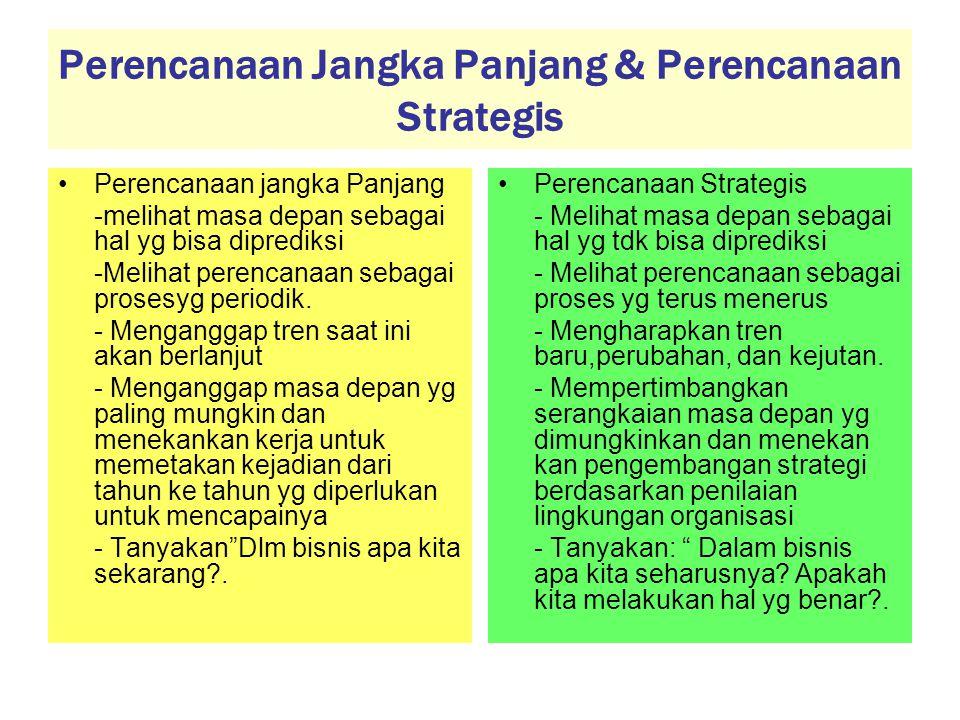 Perencanaan Jangka Panjang & Perencanaan Strategis