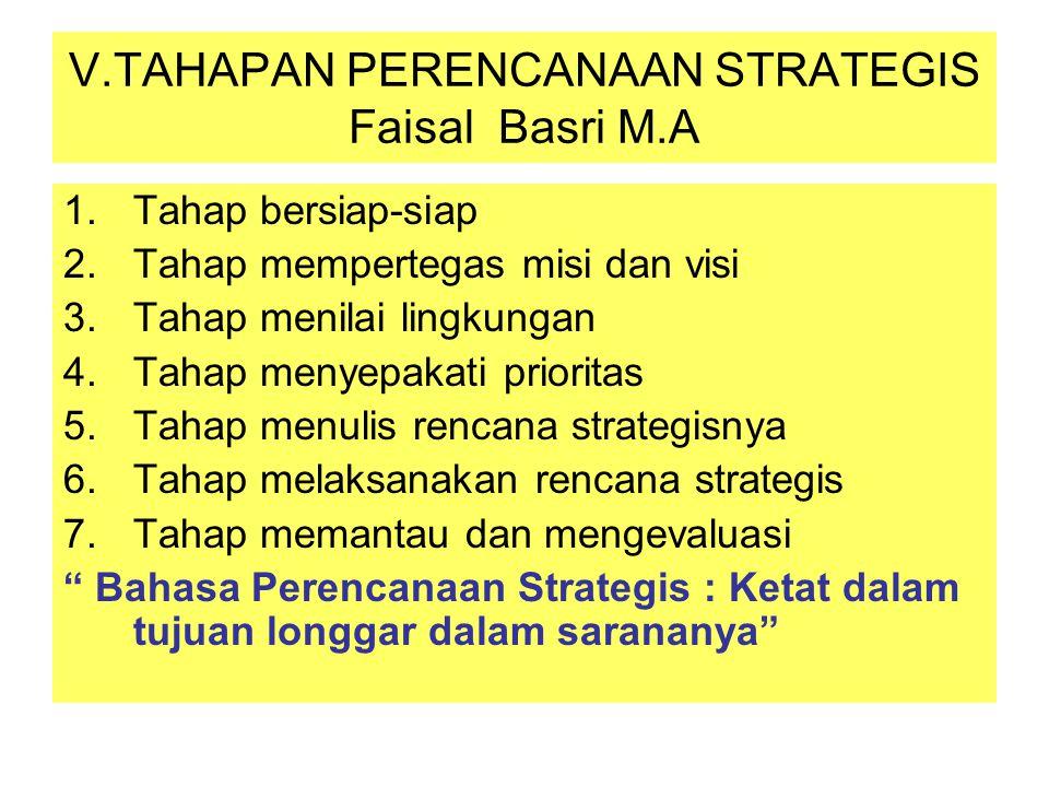 V.TAHAPAN PERENCANAAN STRATEGIS Faisal Basri M.A