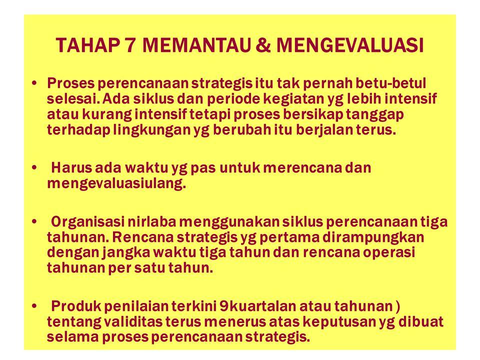 TAHAP 7 MEMANTAU & MENGEVALUASI
