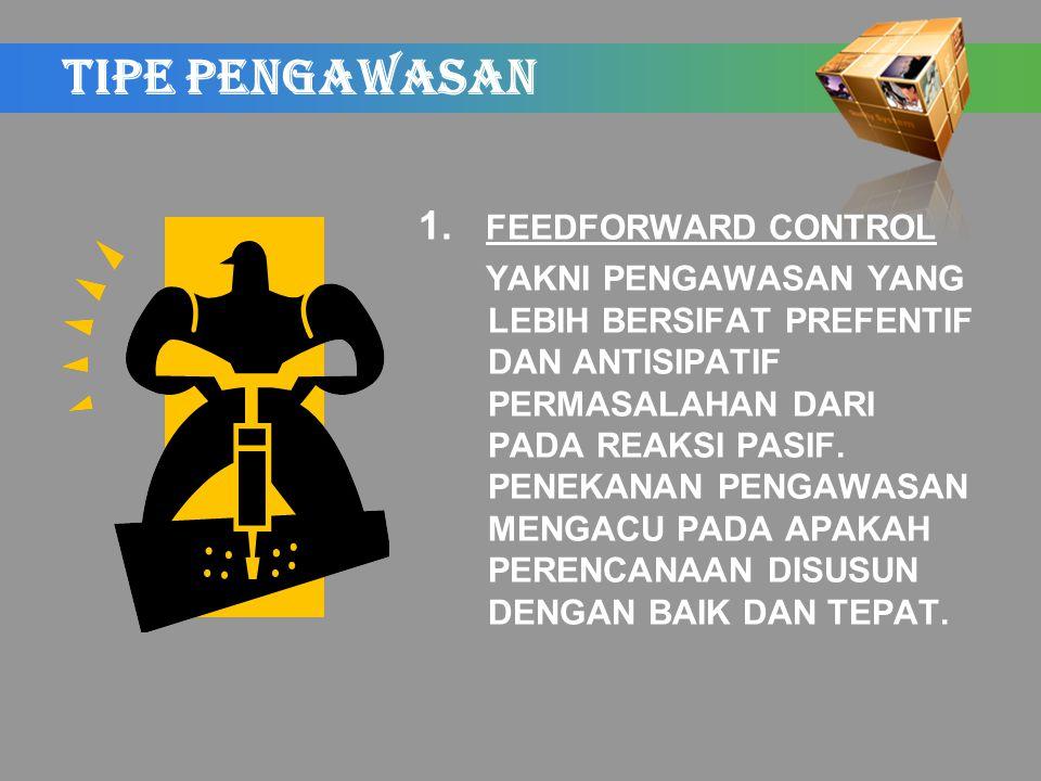 TIPE PENGAWASAN 1. FEEDFORWARD CONTROL
