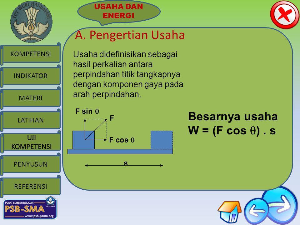 A. Pengertian Usaha Besarnya usaha W = (F cos ) . s