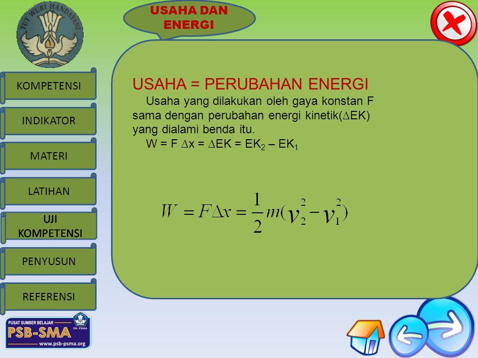USAHA = PERUBAHAN ENERGI
