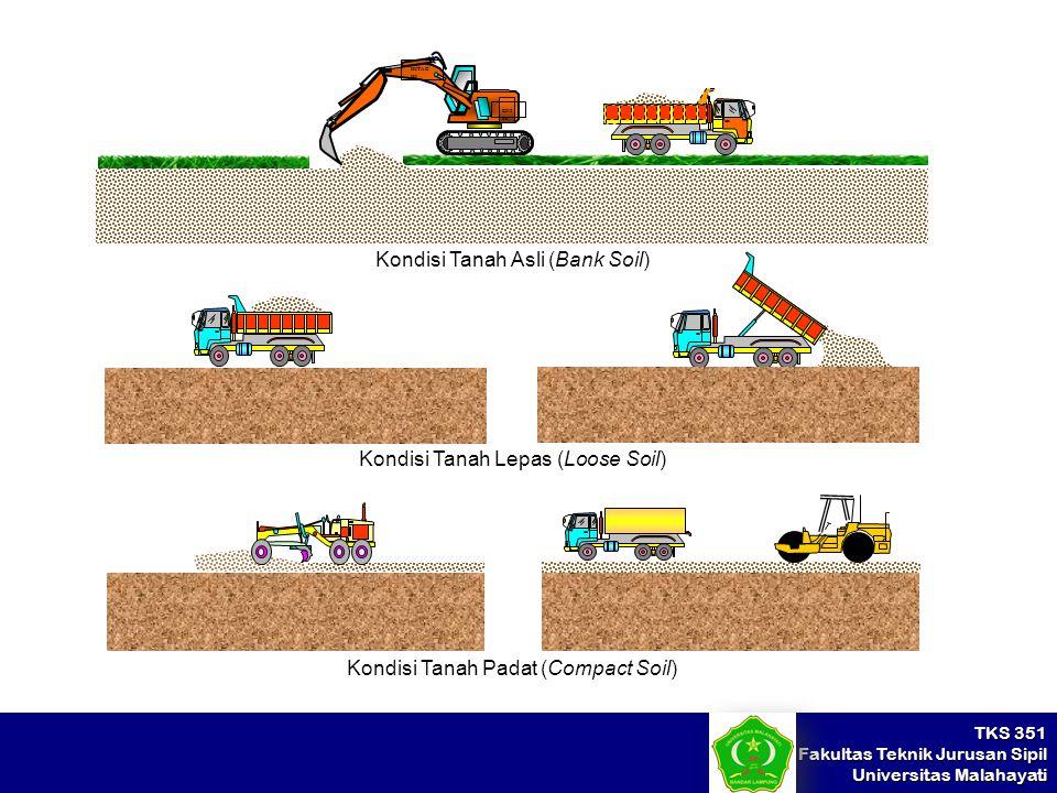Kondisi Tanah Asli (Bank Soil)