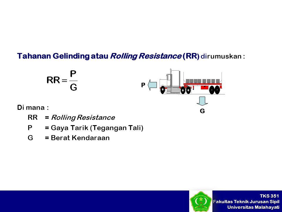 Tahanan Gelinding atau Rolling Resistance (RR) dirumuskan :