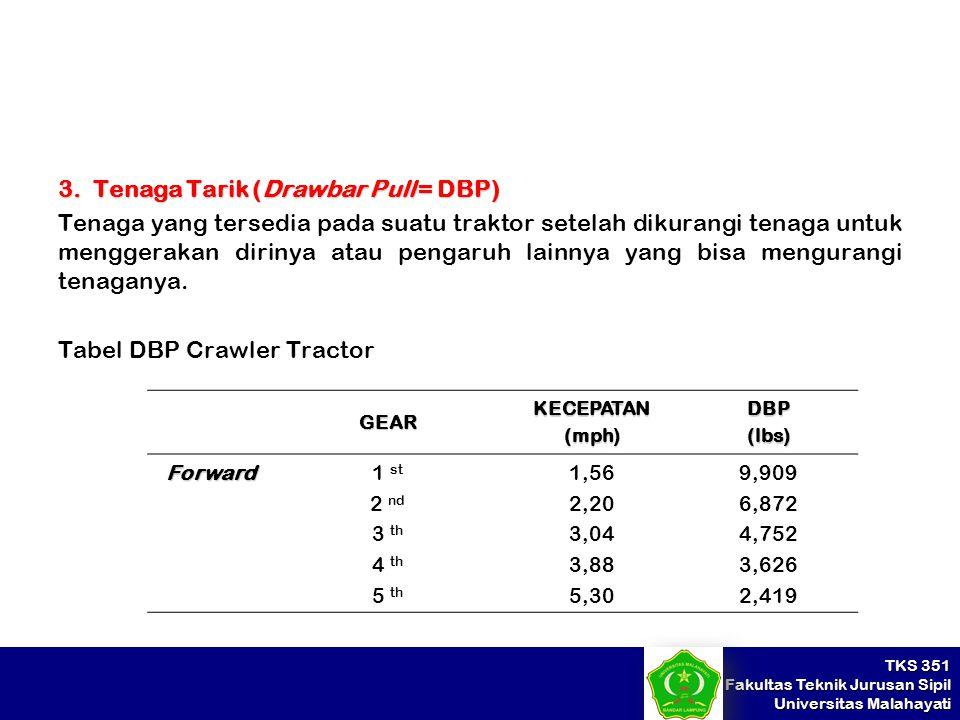 3. Tenaga Tarik (Drawbar Pull = DBP)