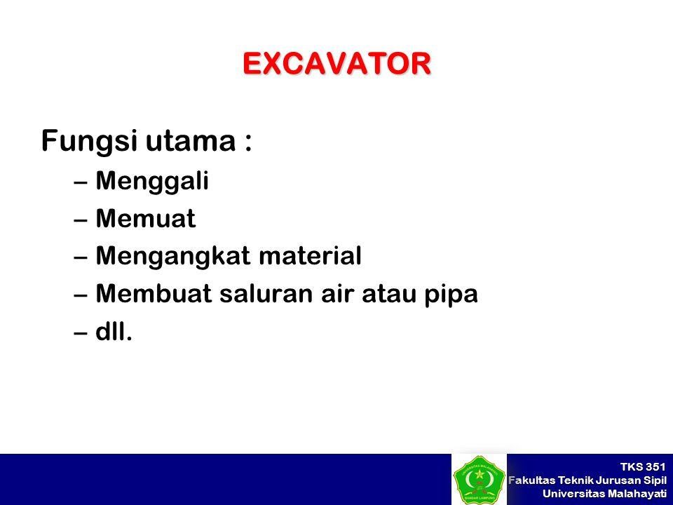 EXCAVATOR Fungsi utama : Menggali Memuat Mengangkat material