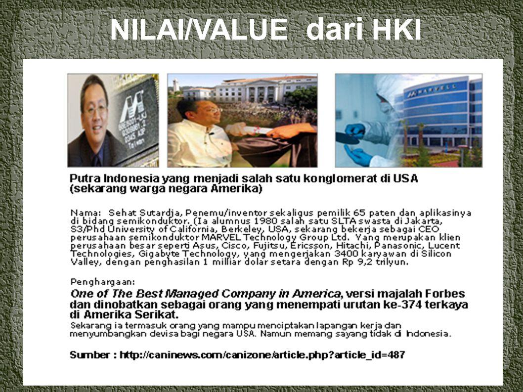 NILAI/VALUE dari HKI
