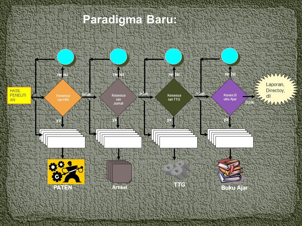 Paradigma Baru: TTG PATEN Buku Ajar Laporan, Directoy, dll Artikel