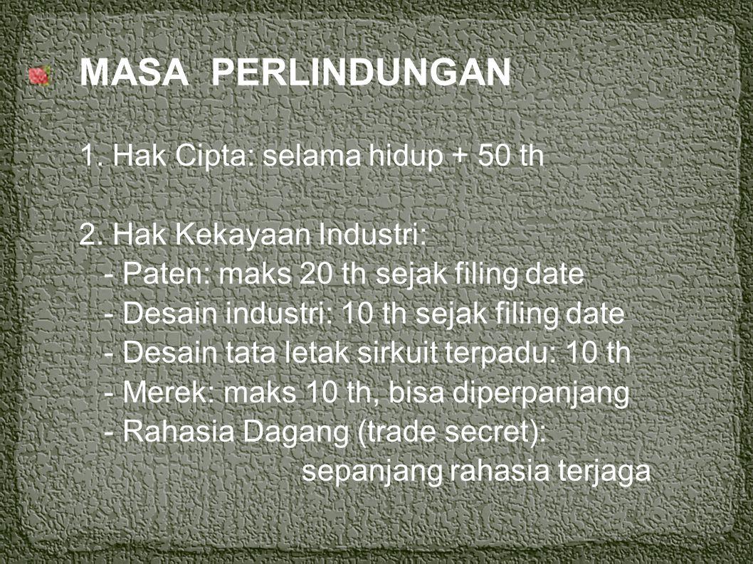 MASA PERLINDUNGAN 1. Hak Cipta: selama hidup + 50 th