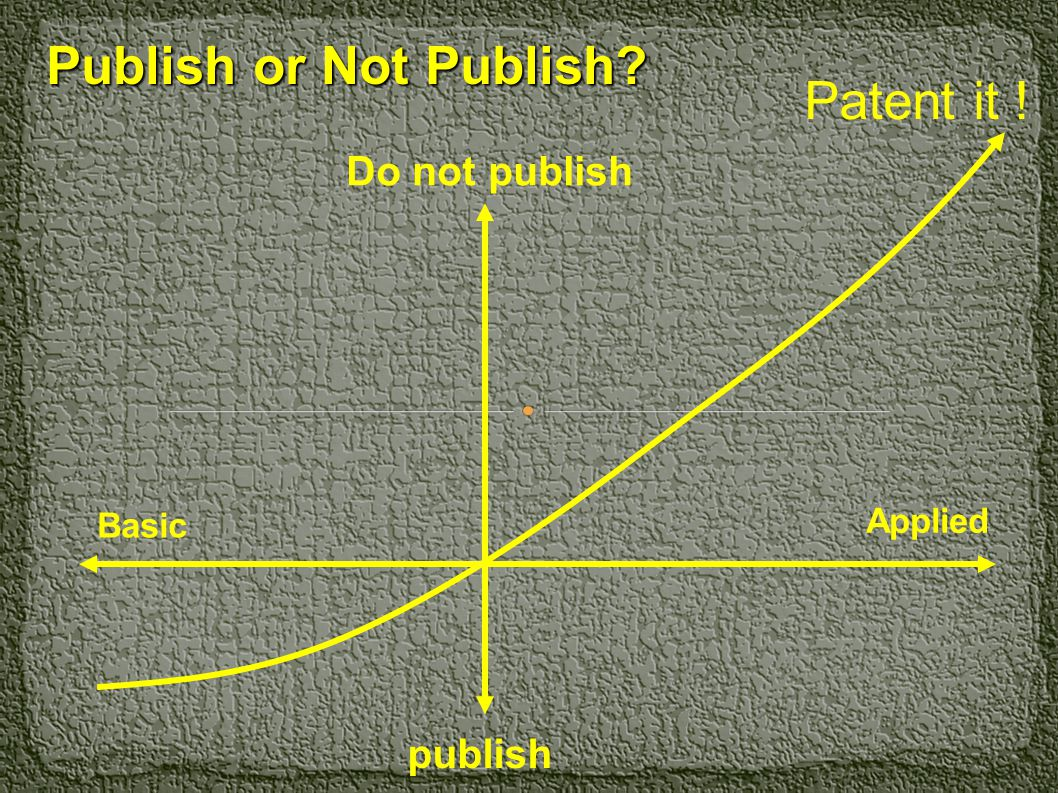 Publish or Not Publish Patent it ! Do not publish publish Applied