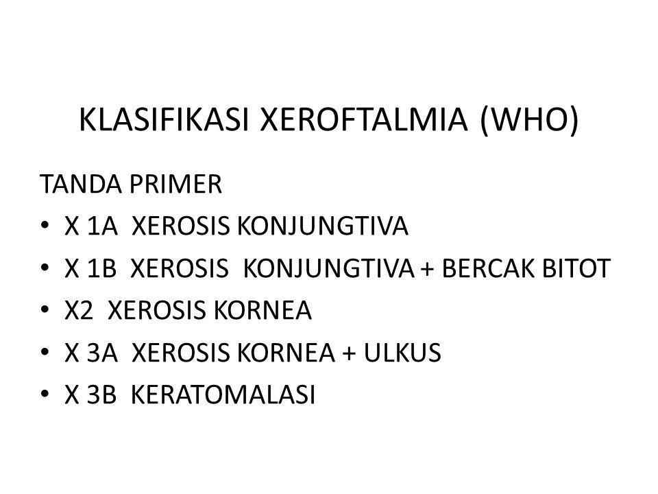 KLASIFIKASI XEROFTALMIA (WHO)