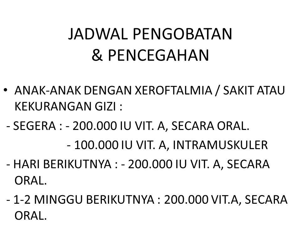 JADWAL PENGOBATAN & PENCEGAHAN
