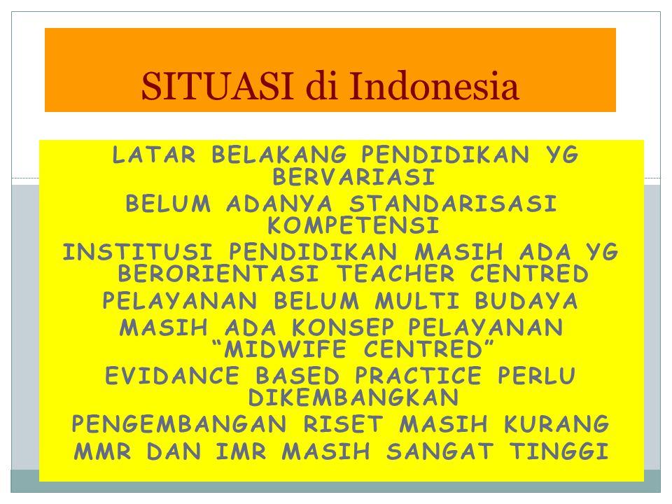 SITUASI di Indonesia LATAR BELAKANG PENDIDIKAN YG BERVARIASI