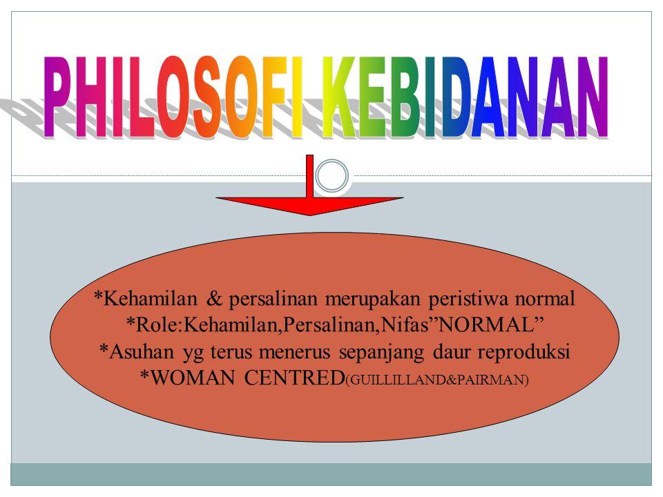 PHILOSOFI KEBIDANAN *Kehamilan & persalinan merupakan peristiwa normal