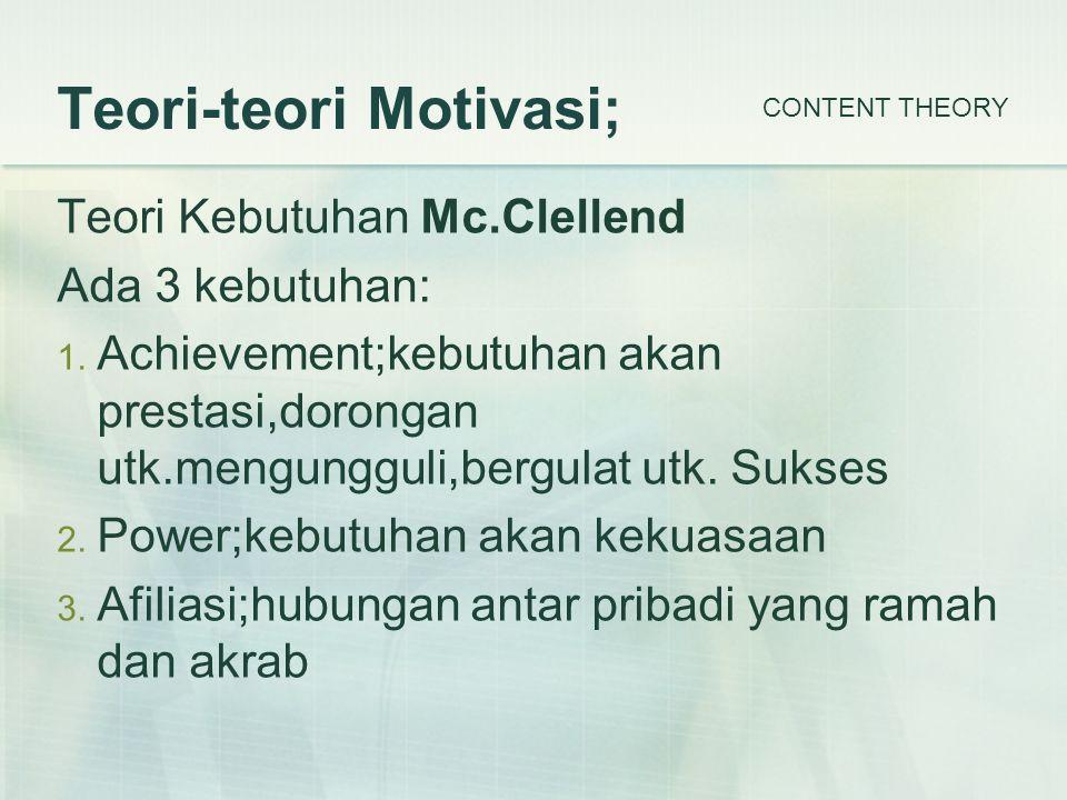 Teori-teori Motivasi;