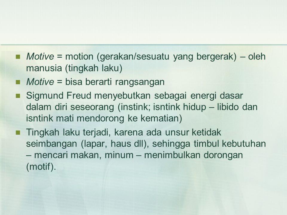 Motive = motion (gerakan/sesuatu yang bergerak) – oleh manusia (tingkah laku)