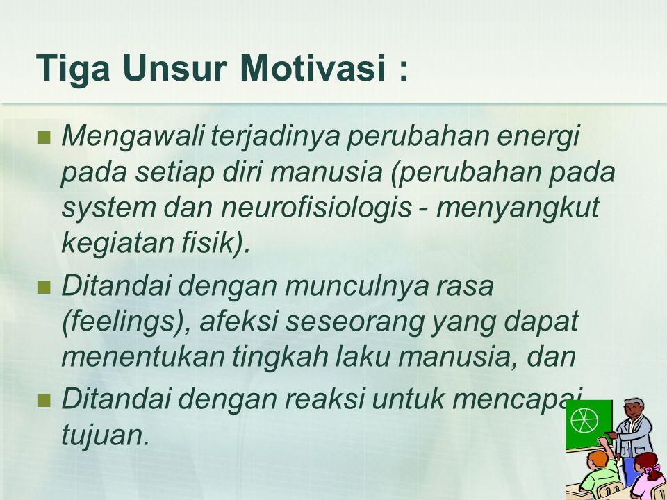 Tiga Unsur Motivasi :