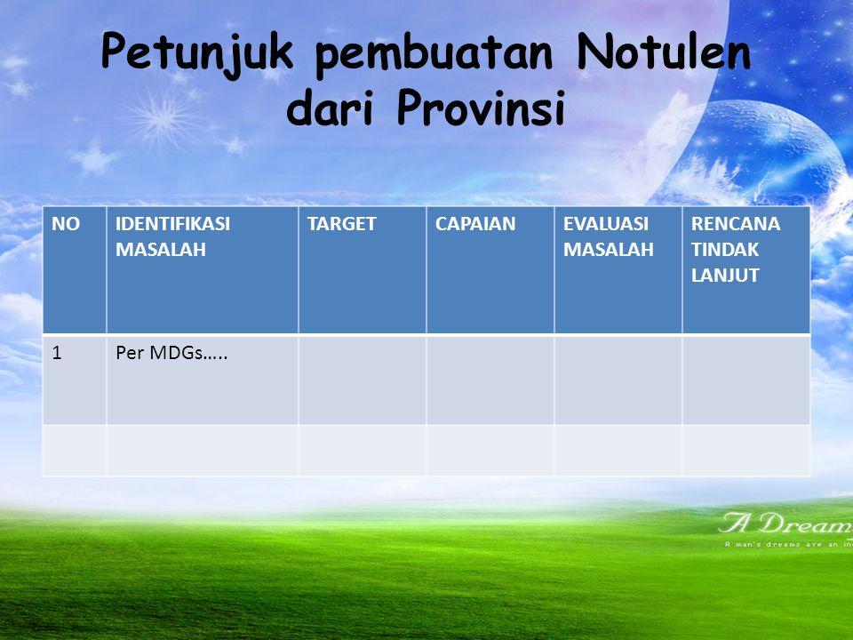 Petunjuk pembuatan Notulen dari Provinsi
